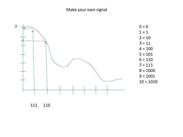 book Sliding Mode Based Analysis and Identification of Vehicle Dynamics