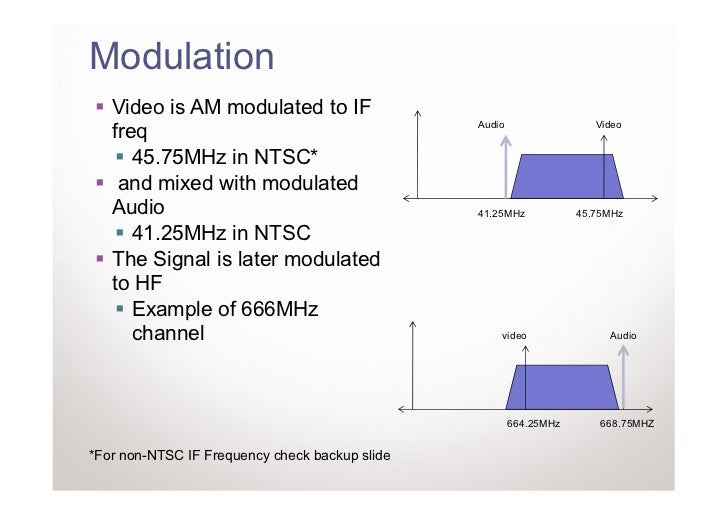 Modulation   Video is AM modulated to IF                                                Audio                  Video   fre...