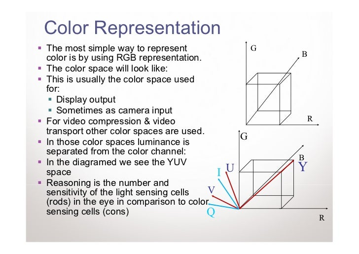 Color RepresentationThe most simple way to represent                      Gcolor is by using RGB representation.          ...