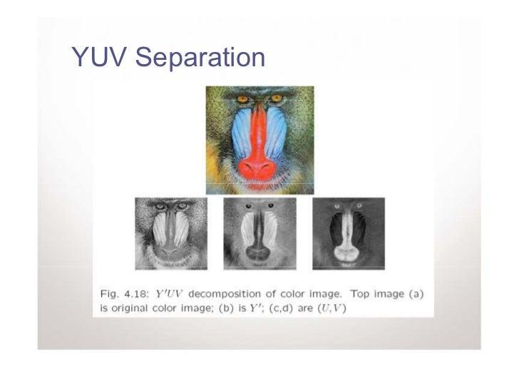 YUV Separation