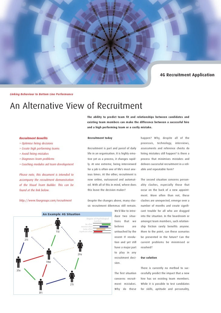 4G Recruitment Application    Linking Behaviour to Bottom Line Performance    An Alternative View of Recruitment          ...