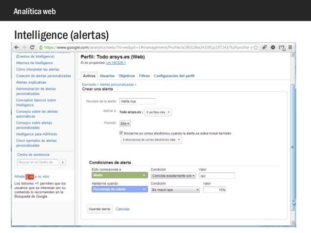 Analítica web Intelligence (alertas)