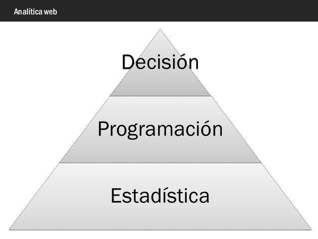 Analítica web Decisión Programación Estadística