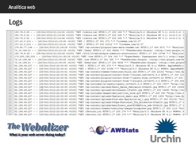 Analítica web Logs