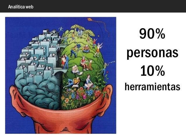 Analítica web 90% personas 10% herramientas