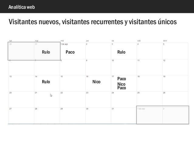 Analítica web Visitantes nuevos, visitantes recurrentes y visitantes únicos Rulo Paco NicoRulo Rulo Paco Nico Paco