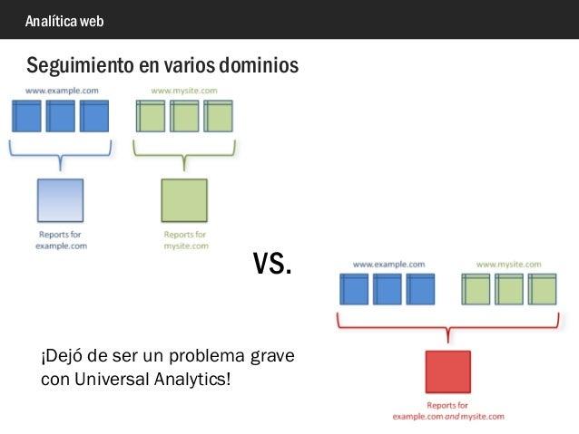 Analítica web Seguimiento en varios dominios VS. ¡Dejó de ser un problema grave con Universal Analytics!