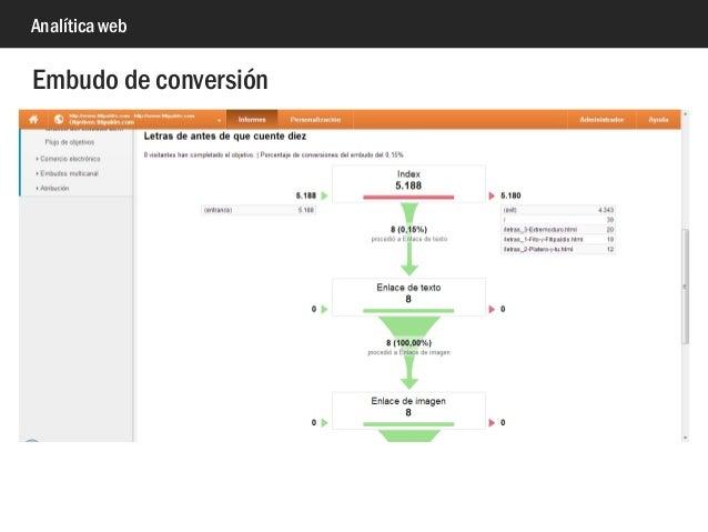 Analítica web Embudo de conversión