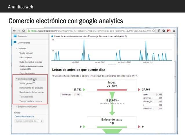 Analítica web Comercio electrónico con google analytics