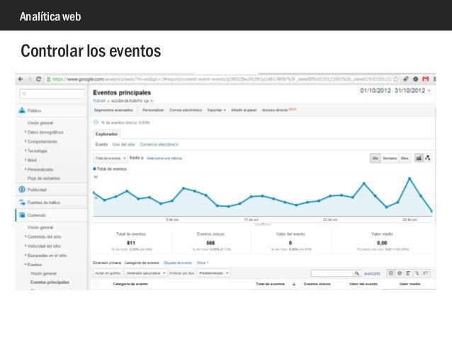Analítica web Controlar los eventos