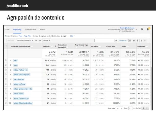 Analítica web Agrupación de contenido
