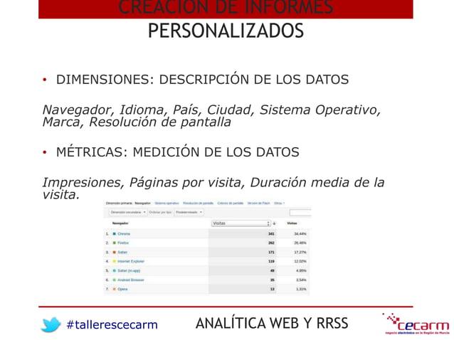 #tallerescecarm ANALÍTICA WEB Y RRSS • DIMENSIONES: DESCRIPCIÓN DE LOS DATOS Navegador, Idioma, País, Ciudad, Sistema Oper...