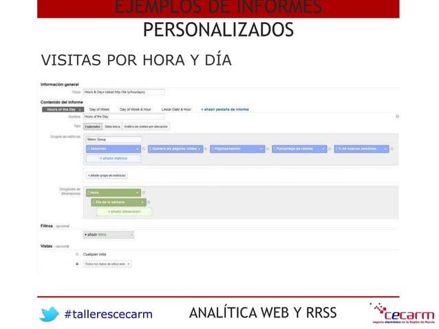 #tallerescecarm ANALÍTICA WEB Y RRSS VISITAS POR HORA Y DÍA EJEMPLOS DE INFORMES PERSONALIZADOS