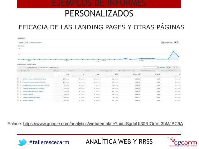 #tallerescecarm ANALÍTICA WEB Y RRSS EFICACIA DE LAS LANDING PAGES Y OTRAS PÁGINAS EJEMPLOS DE INFORMES PERSONALIZADOS