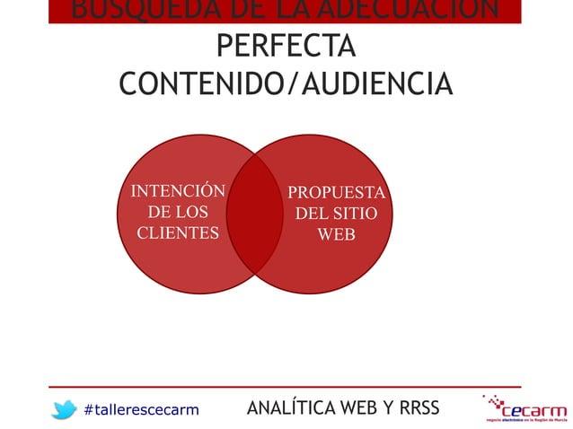 #tallerescecarm ANALÍTICA WEB Y RRSS BÚSQUEDA DE LA ADECUACIÓN PERFECTA CONTENIDO/AUDIENCIA INTENCIÓN DE LOS CLIENTES PROP...