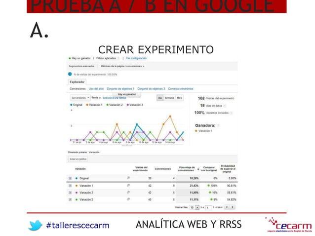 #tallerescecarm ANALÍTICA WEB Y RRSS PRUEBA A / B EN GOOGLE A. CREAR EXPERIMENTO