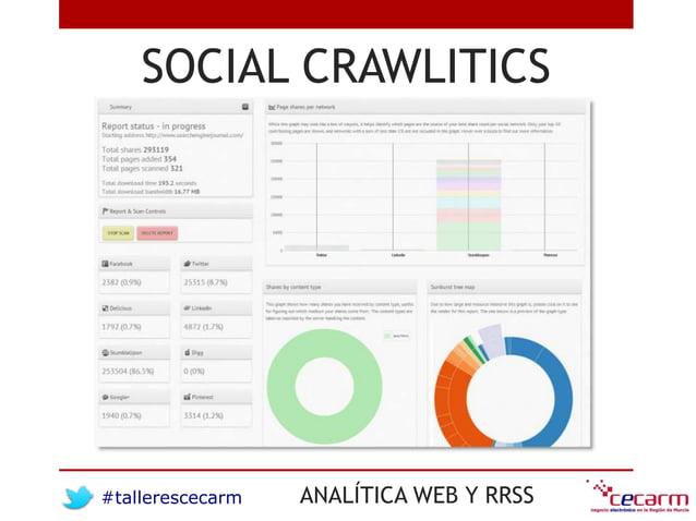 #tallerescecarm ANALÍTICA WEB Y RRSS SOCIAL CRAWLITICS