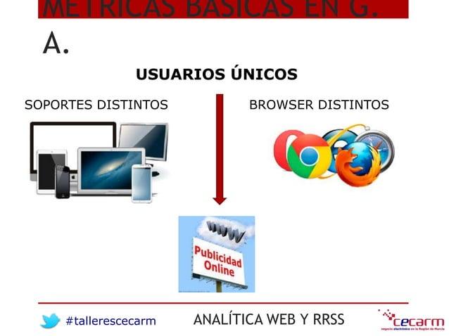 #tallerescecarm ANALÍTICA WEB Y RRSS MÉTRICAS BÁSICAS EN G. A. USUARIOS ÚNICOS SOPORTES DISTINTOS BROWSER DISTINTOS