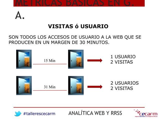 #tallerescecarm ANALÍTICA WEB Y RRSS MÉTRICAS BÁSICAS EN G. A. VISITAS ó USUARIO SON TODOS LOS ACCESOS DE USUARIO A LA WEB...