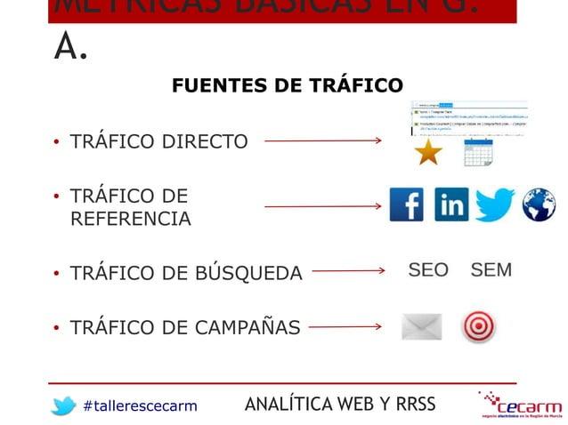 #tallerescecarm ANALÍTICA WEB Y RRSS • TRÁFICO DIRECTO • TRÁFICO DE REFERENCIA • TRÁFICO DE BÚSQUEDA • TRÁFICO DE CAMPAÑAS...