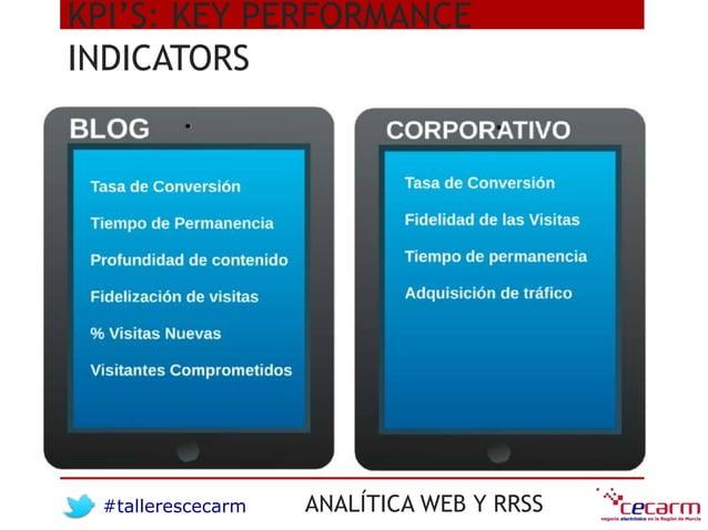 #tallerescecarm ANALÍTICA WEB Y RRSS KPI'S: KEY PERFORMANCE INDICATORS