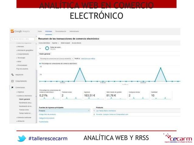 #tallerescecarm ANALÍTICA WEB Y RRSS ANALÍTICA WEB EN COMERCIO ELECTRÓNICO