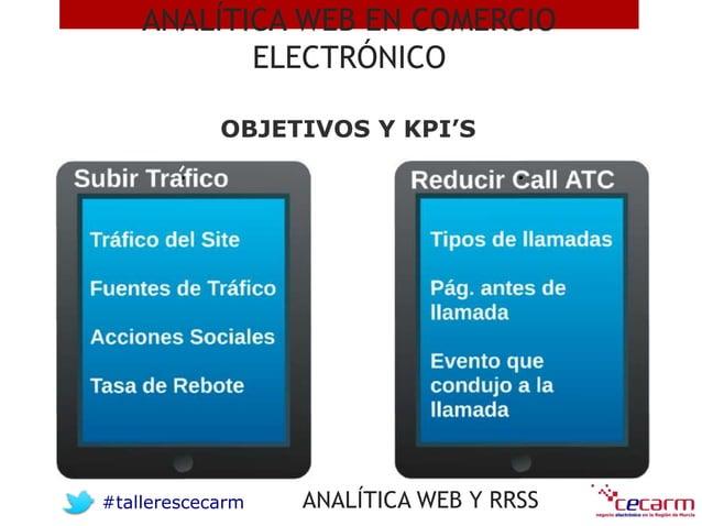 #tallerescecarm ANALÍTICA WEB Y RRSS OBJETIVOS Y KPI'S ANALÍTICA WEB EN COMERCIO ELECTRÓNICO