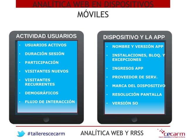 #tallerescecarm ANALÍTICA WEB Y RRSS ANALÍTICA WEB EN DISPOSITIVOS MÓVILES • USUARIOS ACTIVOS • DURACIÓN SESIÓN • PARTICIP...