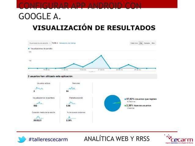 #tallerescecarm ANALÍTICA WEB Y RRSS CONFIGURAR APP ANDROID CON GOOGLE A. VISUALIZACIÓN DE RESULTADOS