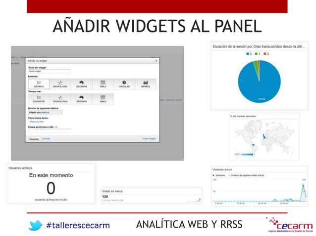 #tallerescecarm ANALÍTICA WEB Y RRSS AÑADIR WIDGETS AL PANEL