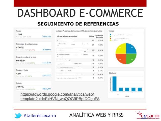 #tallerescecarm ANALÍTICA WEB Y RRSS DASHBOARD E-COMMERCE SEGUIMIENTO DE REFERENCIAS