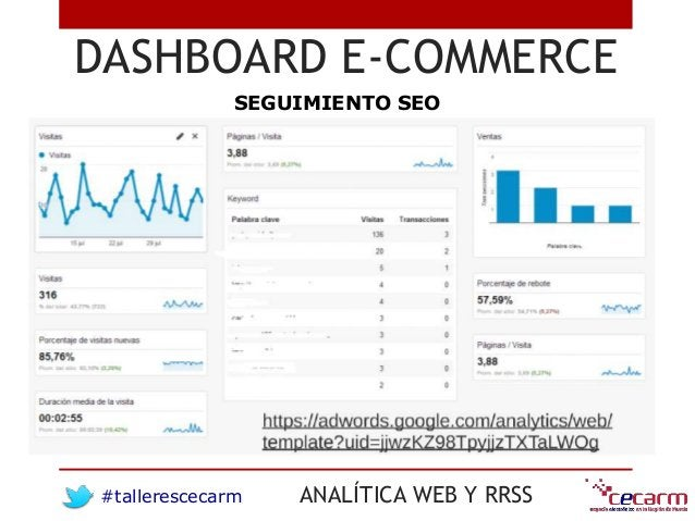 #tallerescecarm ANALÍTICA WEB Y RRSS DASHBOARD E-COMMERCE SEGUIMIENTO SEO