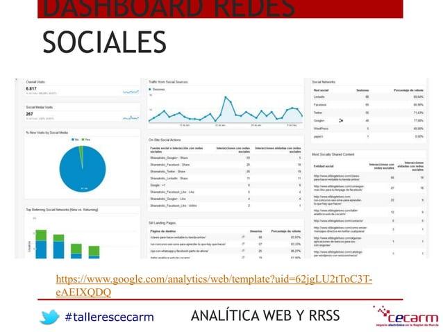 #tallerescecarm ANALÍTICA WEB Y RRSS DASHBOARD REDES SOCIALES https://www.google.com/analytics/web/template?uid=62jgLU2tTo...