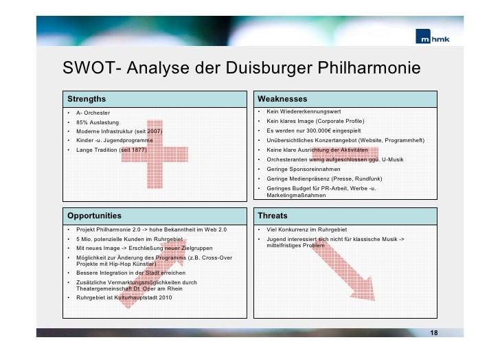 Unternehmenskommunikation Duisburger Philharmoniker