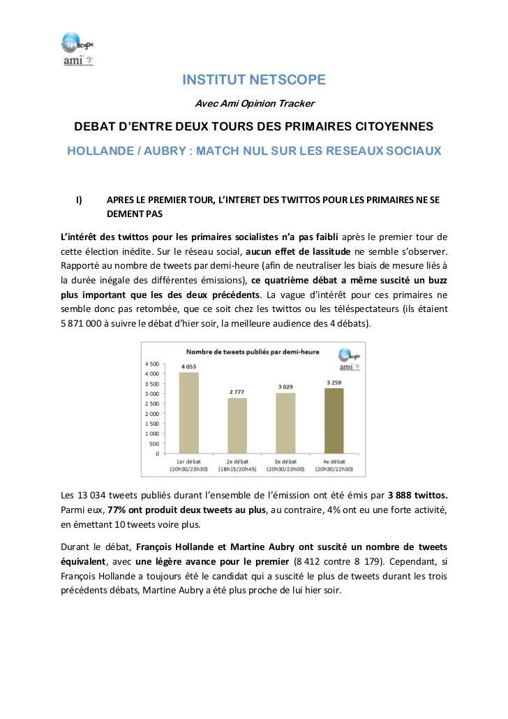 INSTITUT NETSCOPE                                Avec Ami Opinion Tracker   DEBAT D'ENTRE DEUX TOURS DES PRIMAIRES CITOYEN...