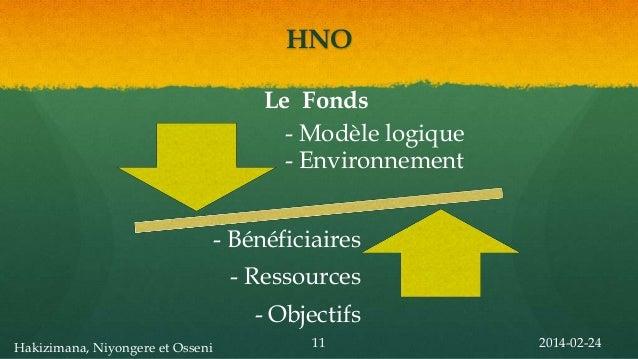 HNO Le Fonds - Modèle logique - Environnement - Bénéficiaires - Ressources - Objectifs Hakizimana, Niyongere et Osseni  11...