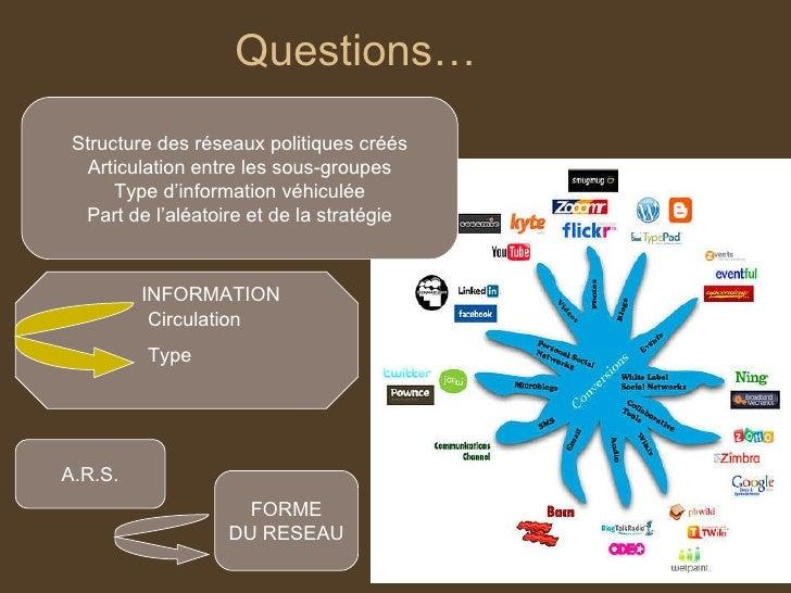 Analyse des réseaux sociaux et marketing politique Slide 3