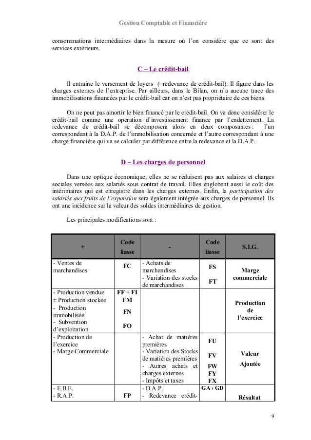 Top Analyse du bilan comptable 2 PN13