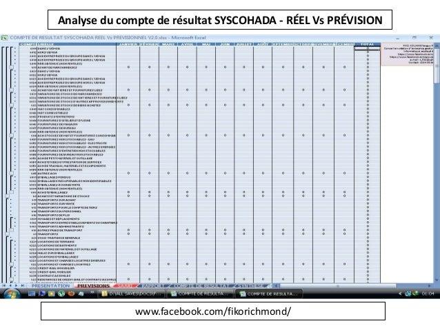 www.facebook.com/fikorichmond/ Analyse du compte de résultat SYSCOHADA - RÉEL Vs PRÉVISION