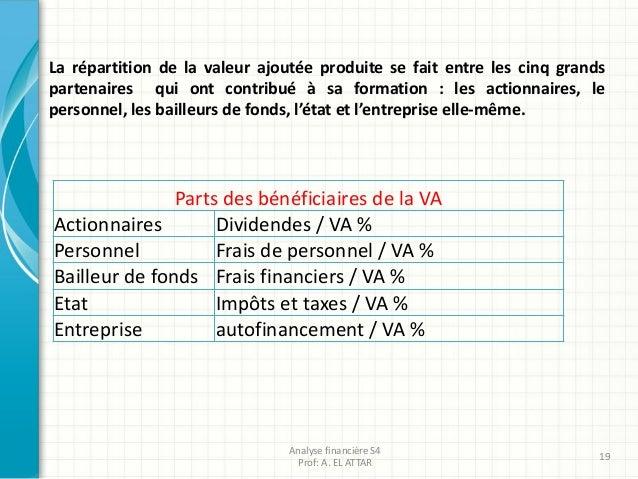 La répartition de la valeur ajoutée produite se fait entre les cinq grands partenaires qui ont contribué à sa formation : ...
