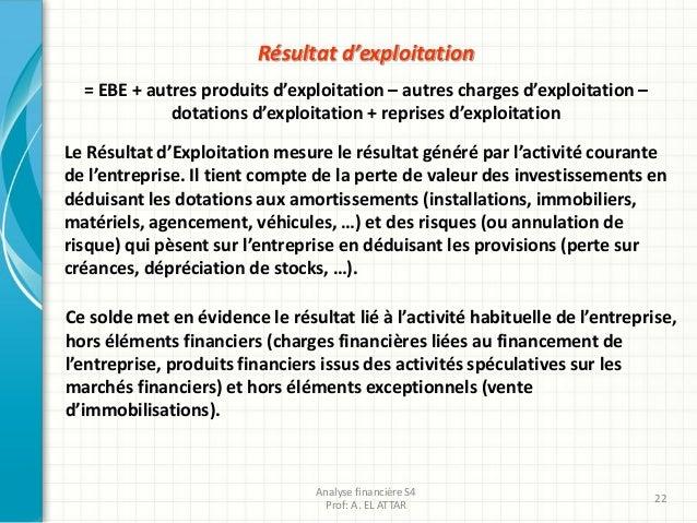 Résultat d'exploitation = EBE + autres produits d'exploitation – autres charges d'exploitation – dotations d'exploitation ...