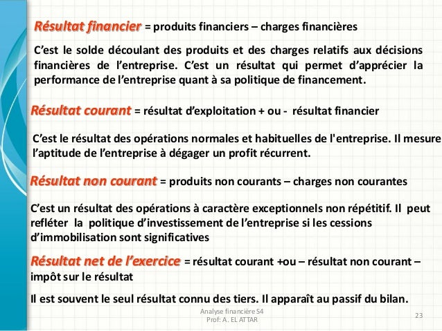 Résultat financier = produits financiers – charges financières C'est le solde découlant des produits et des charges relati...
