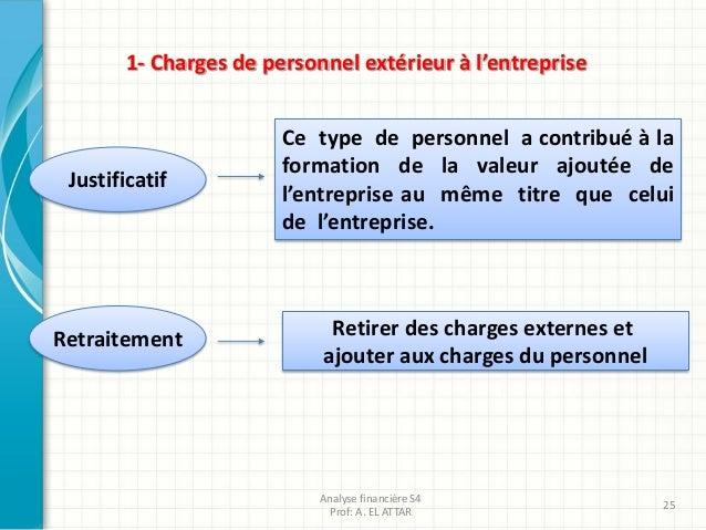 1- Charges de personnel extérieur à l'entreprise Justificatif Retraitement Retirer des charges externes et ajouter aux cha...