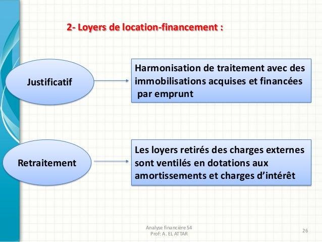 2- Loyers de location-financement : Justificatif Retraitement Harmonisation de traitement avec des immobilisations acquise...