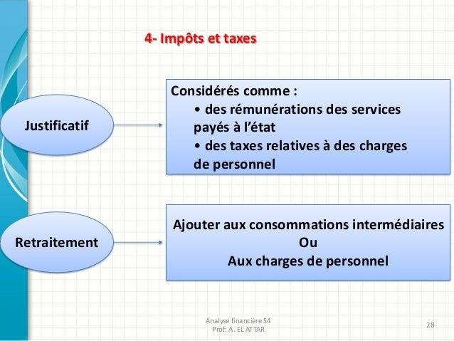 4- Impôts et taxes Justificatif Retraitement Considérés comme : • des rémunérations des services payés à l'état • des taxe...