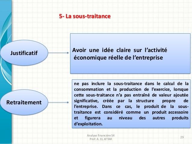 5- La sous-traitance Justificatif Retraitement Avoir une idée claire sur l'activité économique réelle de l'entreprise Anal...