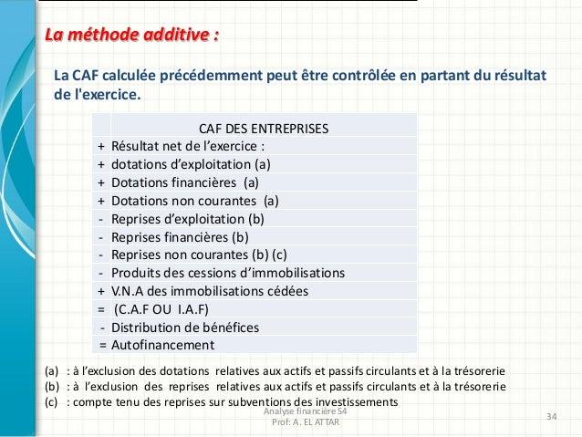 La méthode additive : La CAF calculée précédemment peut être contrôlée en partant du résultat de l'exercice. Analyse finan...