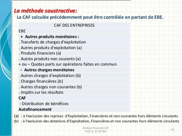La méthode soustractive: La CAF calculée précédemment peut être contrôlée en partant de EBE. Analyse financière S4 Prof: A...