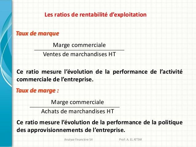 Taux de marque Marge commerciale Ventes de marchandises HT Ce ratio mesure l'évolution de la performance de l'activité com...