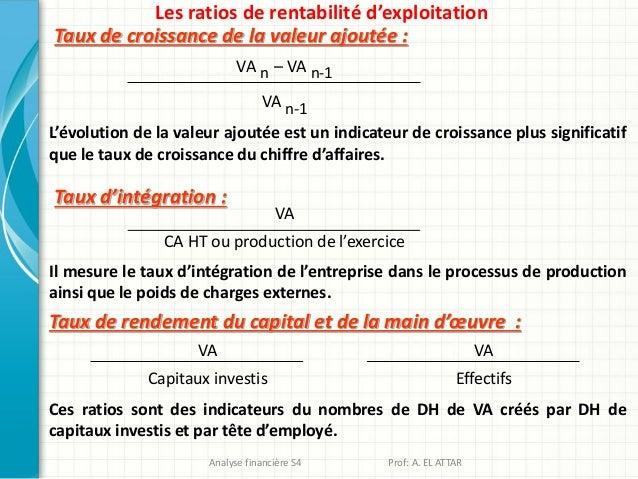 Taux de croissance de la valeur ajoutée : VA n – VA n-1 VA n-1 L'évolution de la valeur ajoutée est un indicateur de crois...